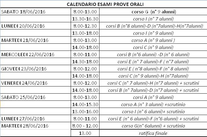calendario prove orali